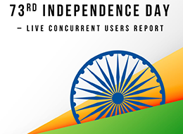 Independence Day Channel Wise Live concurrent Users Report